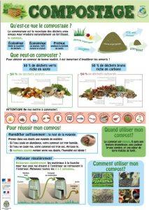 Pas de ramassage des poubelles vertes Capture compost