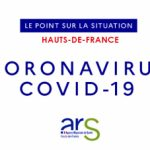 Coronavirus Covid-19 – Point de situation dans les Hauts-de-France