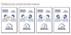 Port du masque obligatoire dès demain int  r  t masque