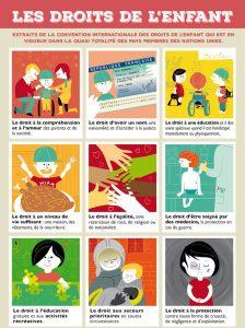 20 novembre, journée internationale des droits des enfants droit enfant