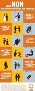 Le 25 novembre, dites non aux violences faites aux femmes non aux violences faites aux femmes