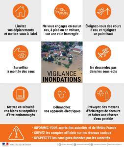 VIGILANCE ORANGE - INONDATIONS JUSQU'À 20H00 vigilance innondations