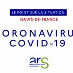 Coronavirus Covid-19 – Point de situation dans les Hauts-de-France